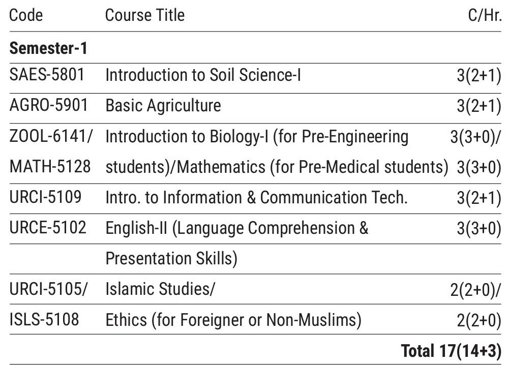upload/course_structure_gallery/1_1604421015.jpg