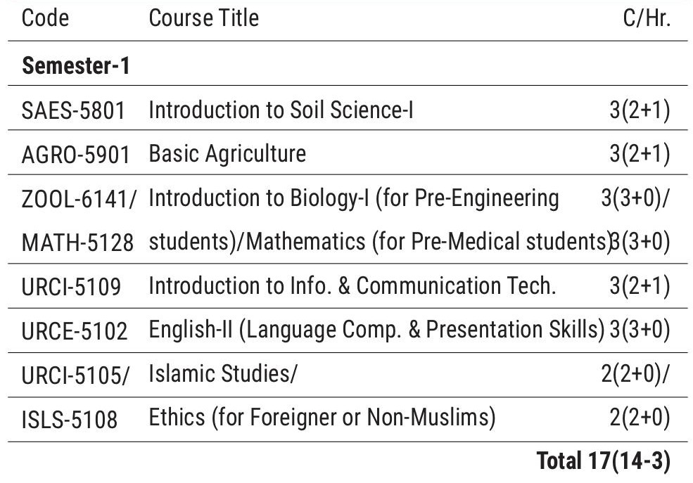 upload/course_structure_gallery/1_1604423417.jpg