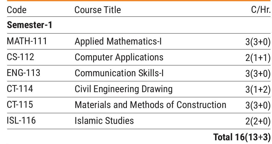 upload/course_structure_gallery/1_1604435793.jpg
