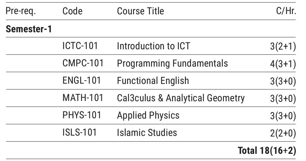 upload/course_structure_gallery/1_1604487118.jpg