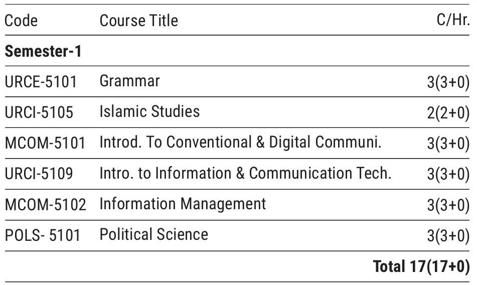upload/course_structure_gallery/1_1604567015.jpg