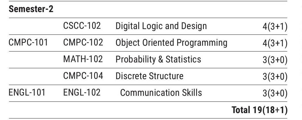 upload/course_structure_gallery/2_1604487118.jpg