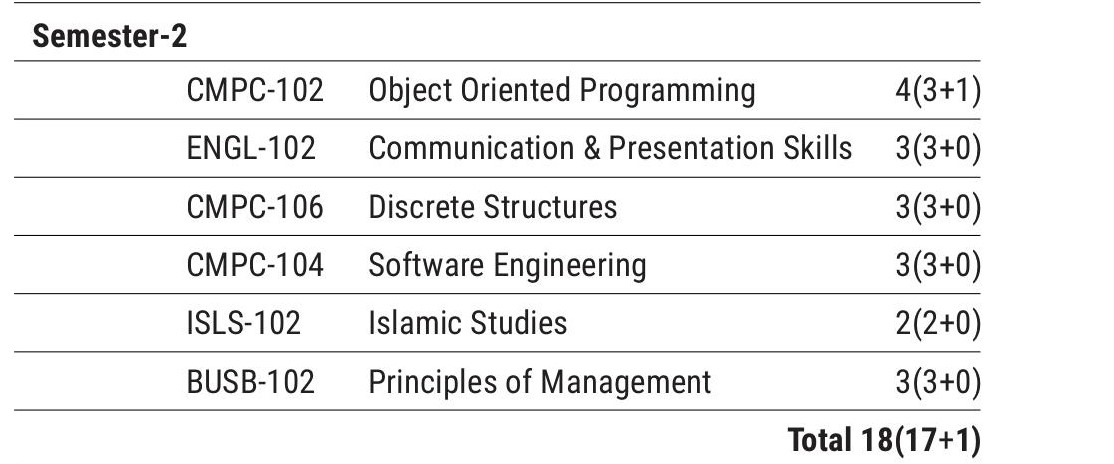 upload/course_structure_gallery/2_1604487322.jpg