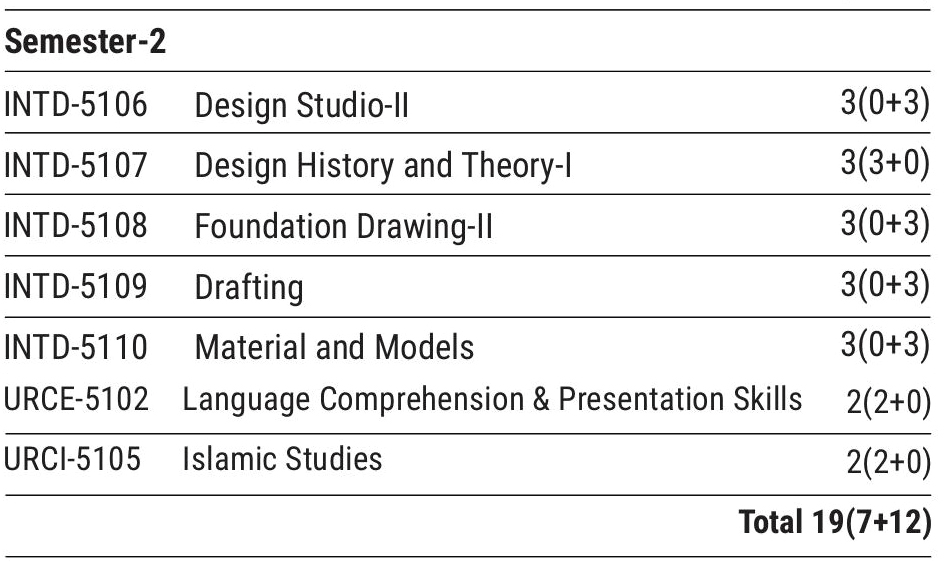upload/course_structure_gallery/2_1604490047.jpg