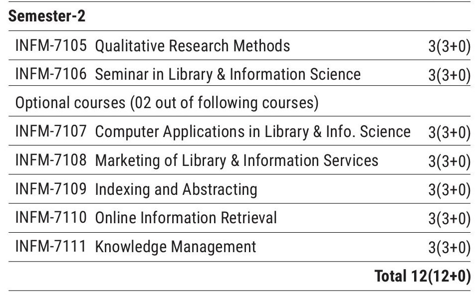 upload/course_structure_gallery/2_1604569813.jpg