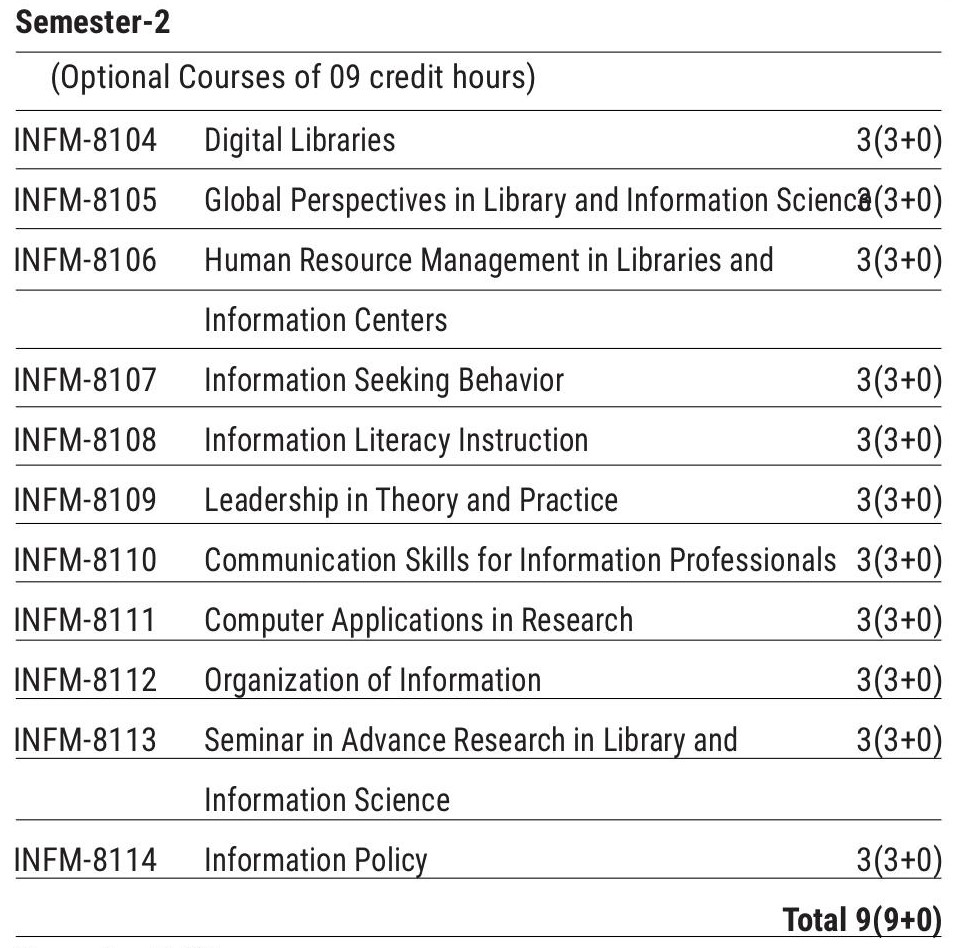 upload/course_structure_gallery/2_1604569842.jpg