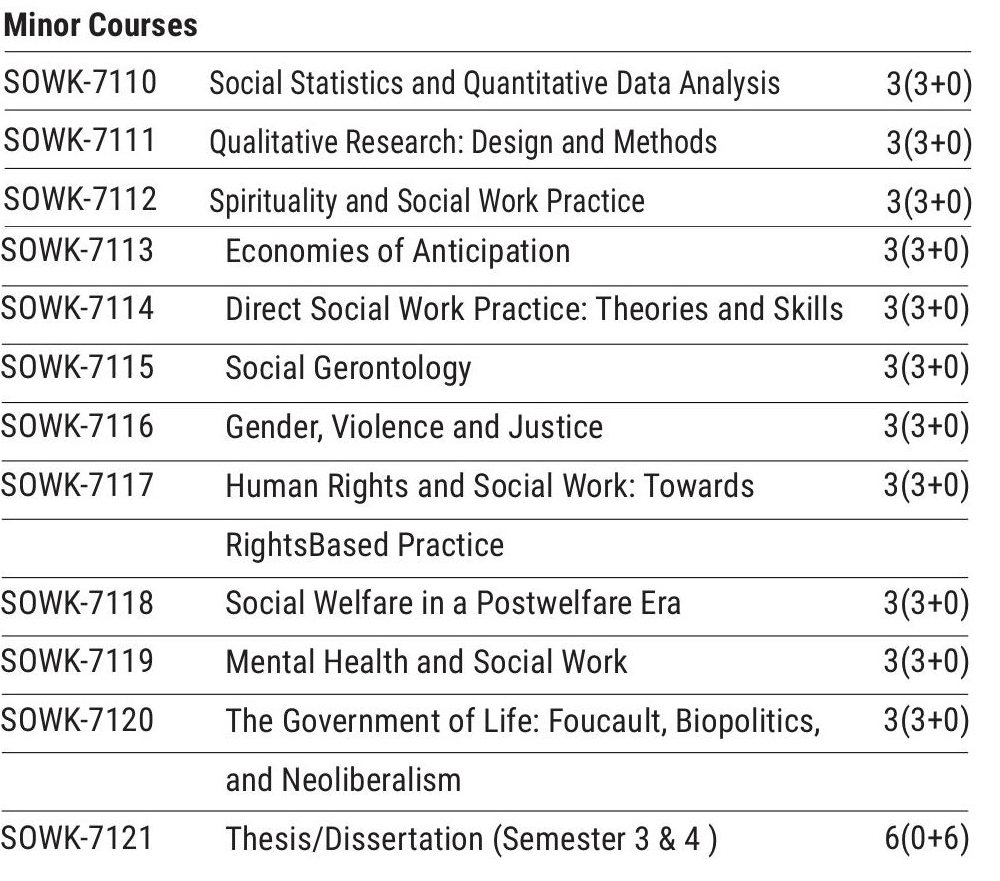 upload/course_structure_gallery/2_1607973636.jpg