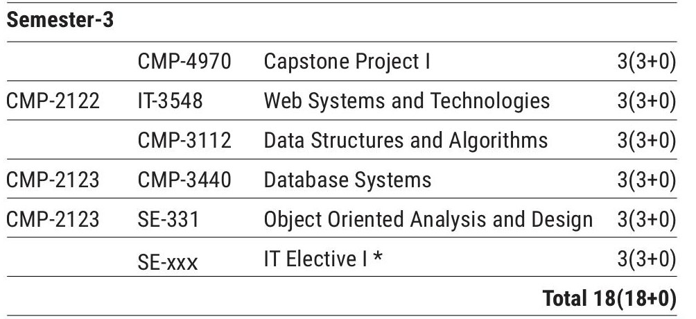 upload/course_structure_gallery/3_1604487414.jpg