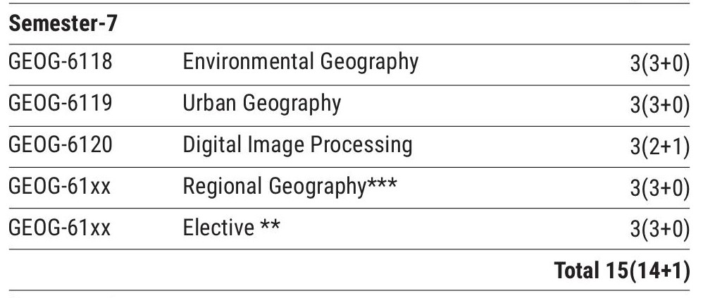 upload/course_structure_gallery/7_1604573257.jpg