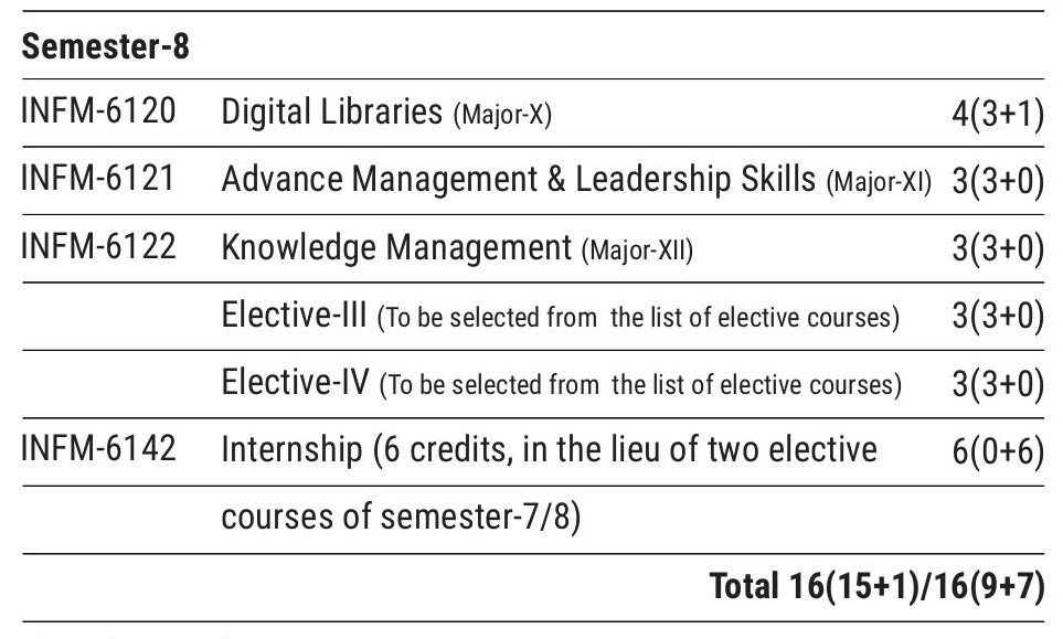 upload/course_structure_gallery/8_1604568166.jpg